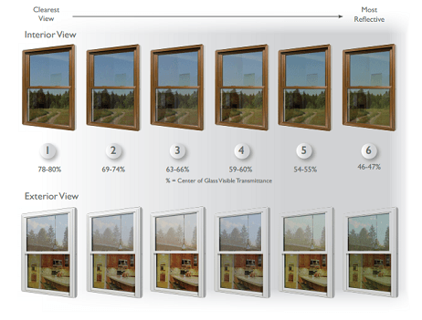 Sunrise® Windows Debuts Highly Efficient, Customizable Latitude Glass
